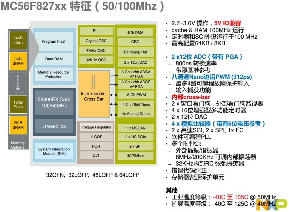 MC56F82.png