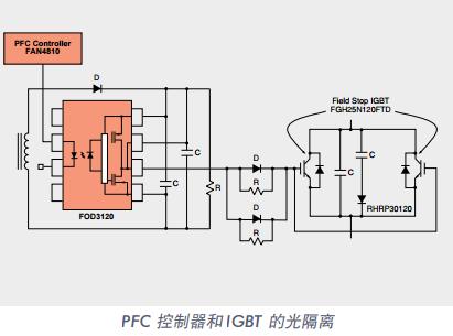 工业变频器(industrial inverters) 不间断电源(ups) 隔离式igbt驱动
